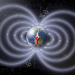 Gravitational Field, Electric Field and Magnetic Field